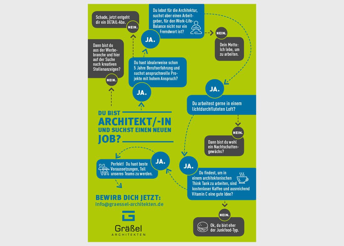 Anzeige Graessel Architekten